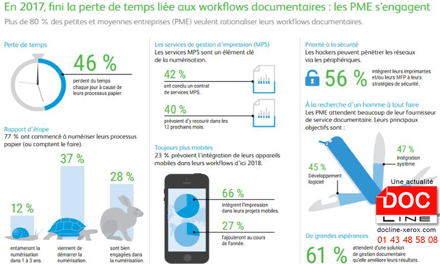 infographie-docline-xerox-workflows-documentaires-slider