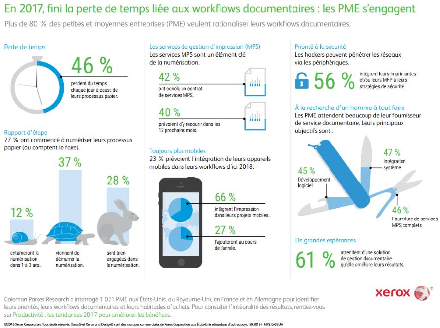 infographie-docline-xerox-workflows-documentaires